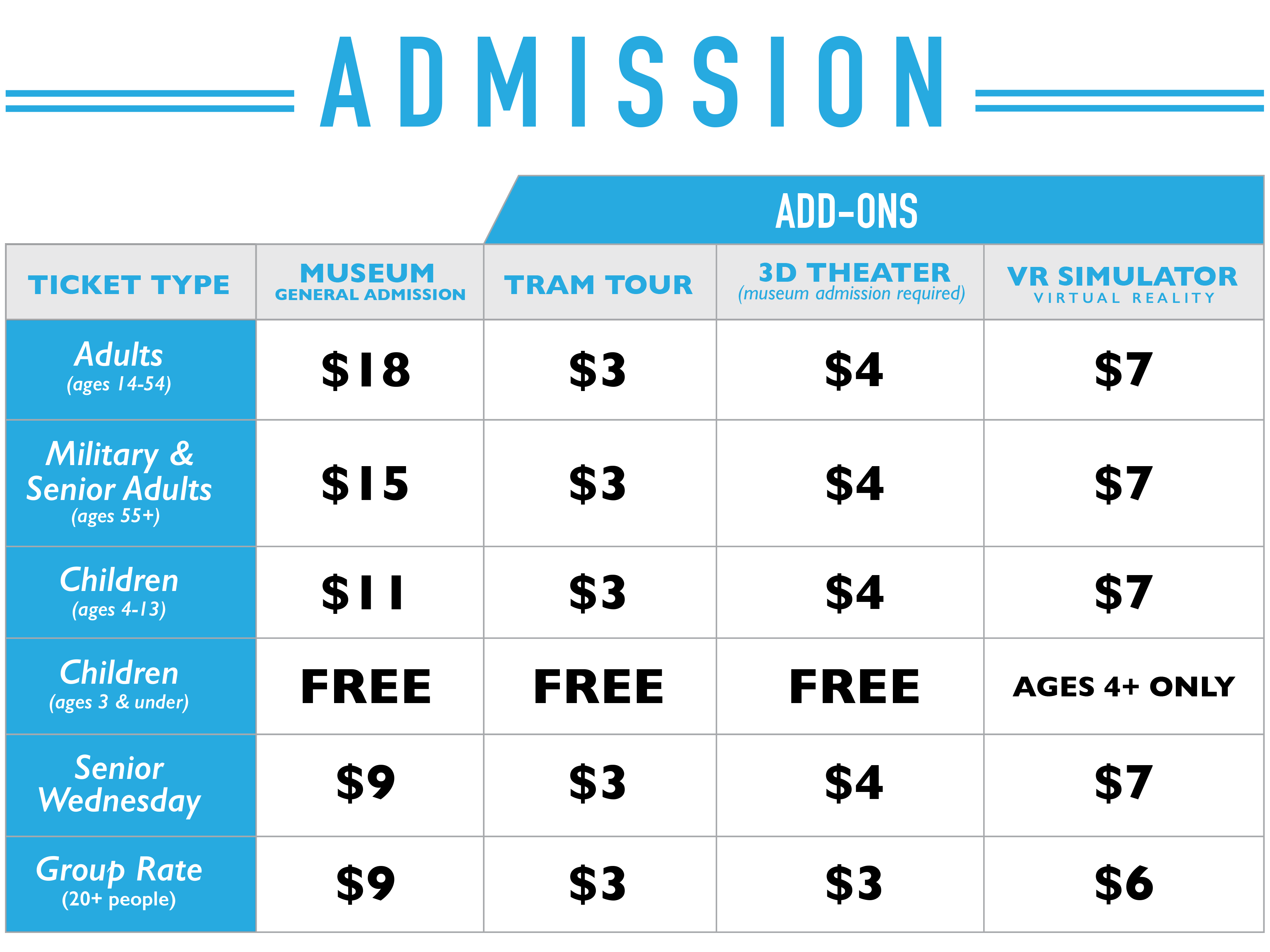 Admissions Table graphic